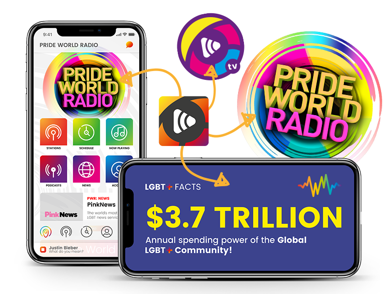 pride world media